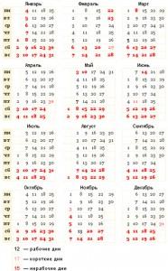 производственный календарь на 2010 год