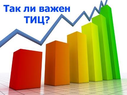 индекс ТИЦ